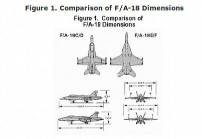 3 3 Is the EA 18G Growler Jet Substantially Different from the F18